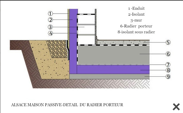 Construction d une maison passive contemporaine en alsace guebwiller 68 hau - Isolation dalle maison ...